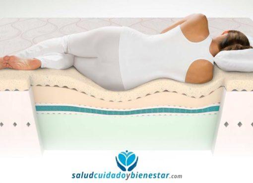 Qué beneficios aporta dormir sobre un colchón viscoelástico
