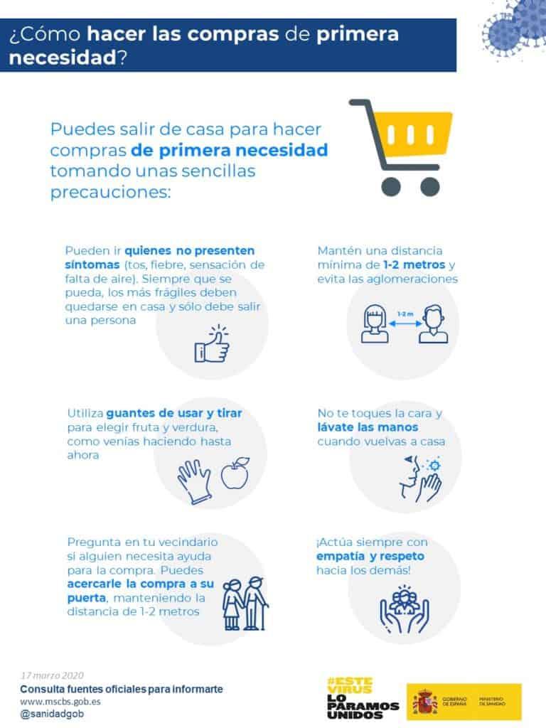 Guía: ¿Cómo hacer las comprasde primera necesidad?Fuente: Ministerio de Sanidad, Consumo y Bienestar Social