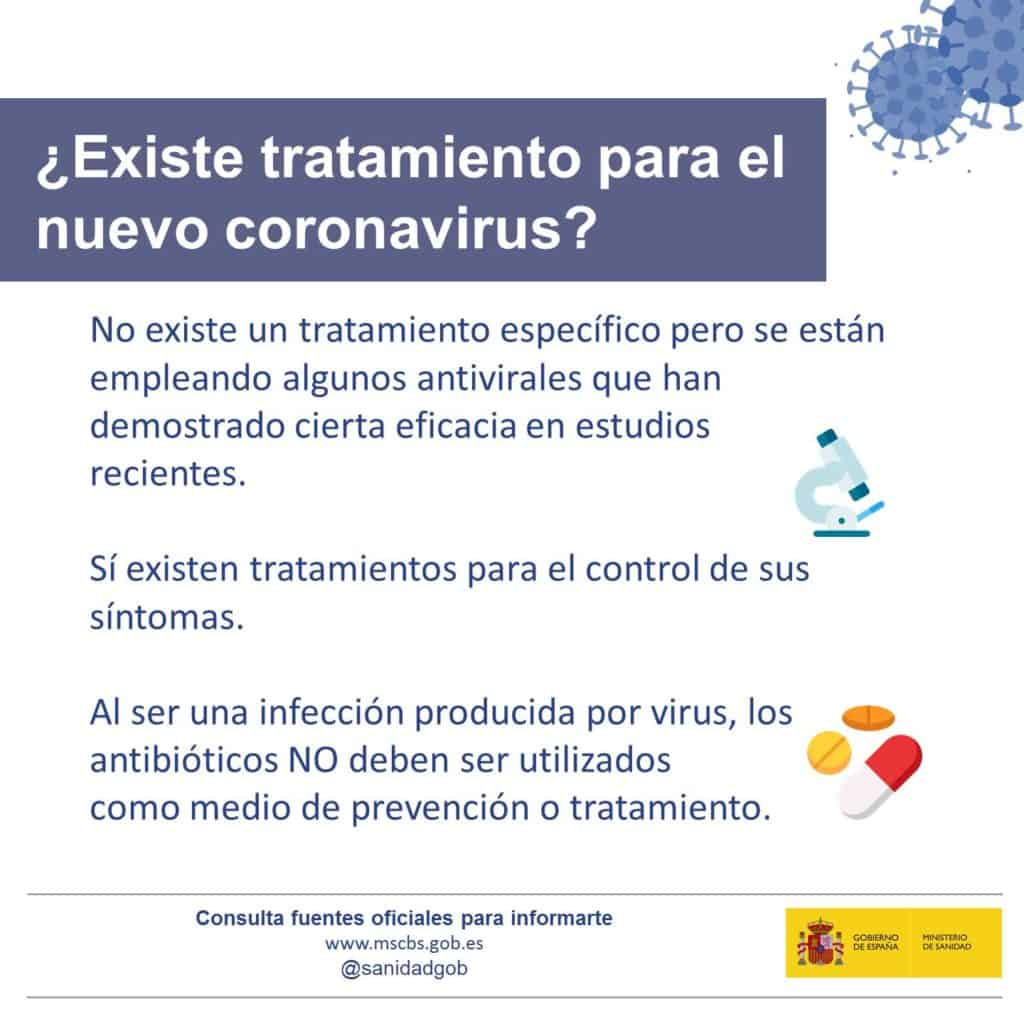 ¿Existe tratamiento para el nuevo coronavirus?