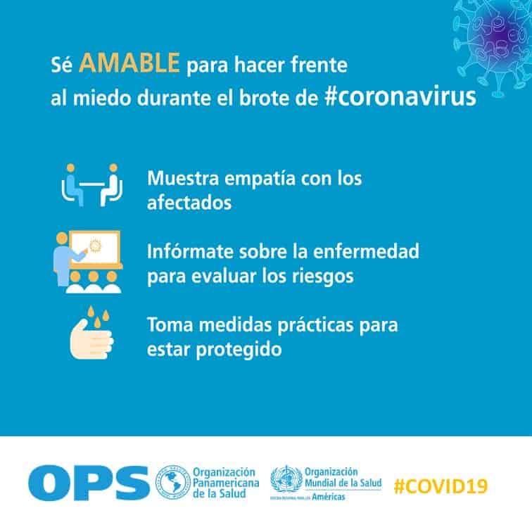 Guía: Cómo actuar ante un enfermo con coronavirus. Fuente: OPS (Organización Panamericana de Salud)