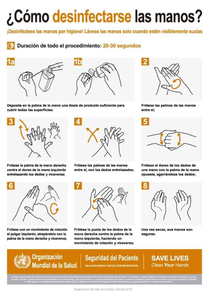 Guía de la OMS (Organización Mundial de la Salud) sobre cómo desinfectarse las manos