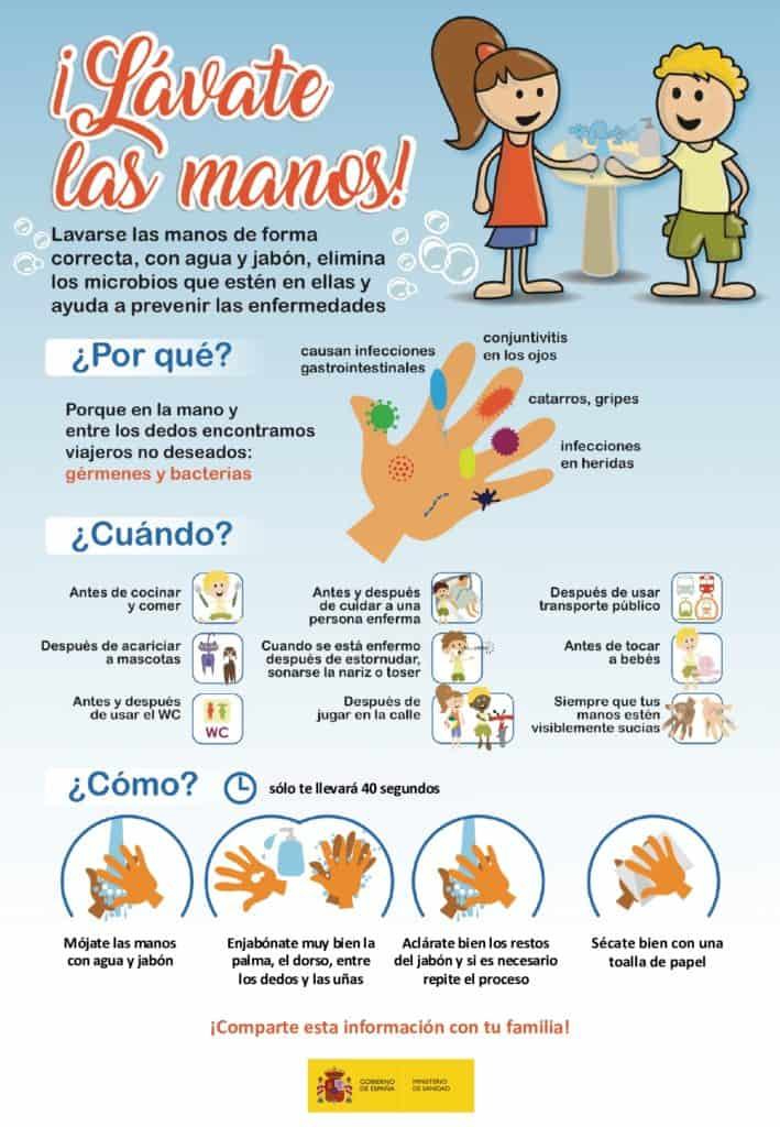 ¿Cómo los niños deben lavarse adecuadamente las manos? Guía de higiene infantil. Fuente: Ministerio de Sanidad, Consumo y Bienestar Social