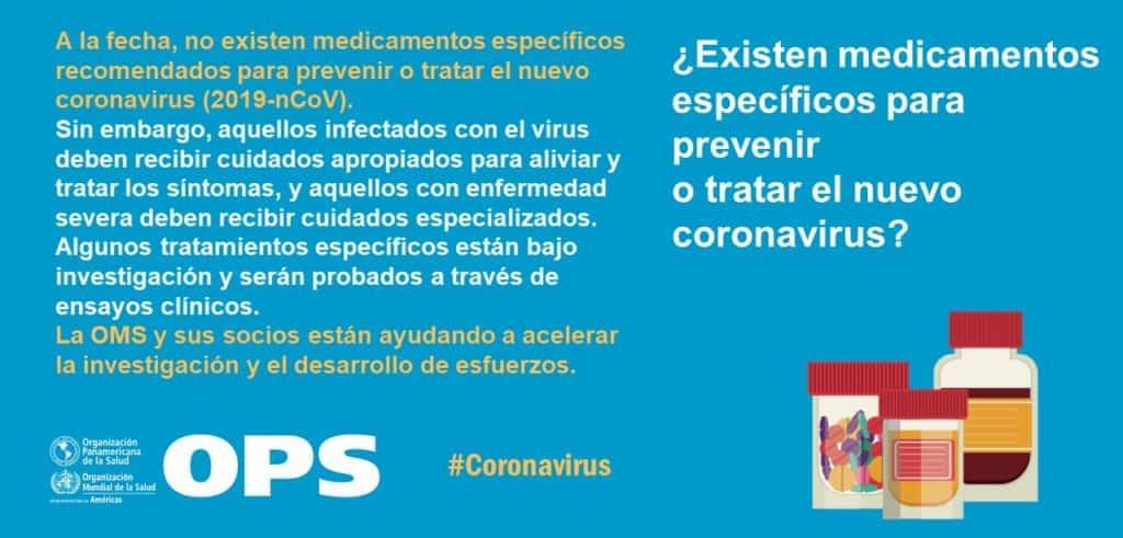 ¿Existen medicamentos para prevenir o tratar el nuevo coronavirus?